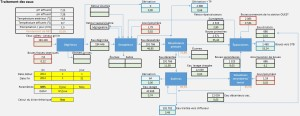 graphique logiciel 3