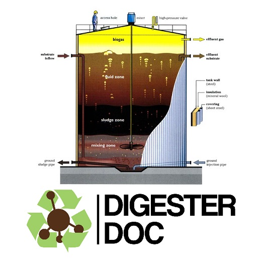 Digester Doc Lab Services Main