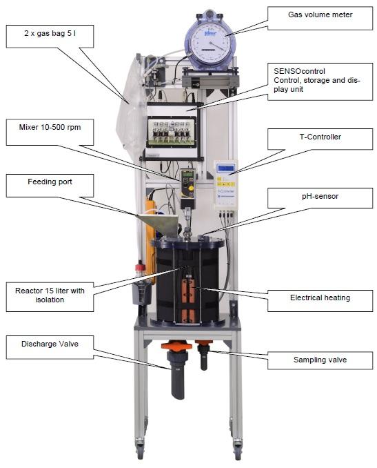 Usine Test Biogaz BTP2 1
