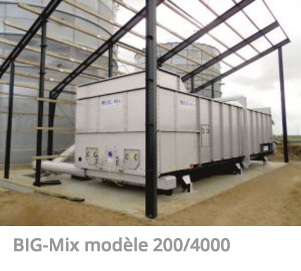 BIG-Mix modèle 200/4000