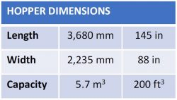 Drycake Twister Hopper Dimensions