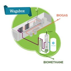WAGA-ENERGY WAGABOX EN