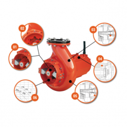 CRI-MAN - Chopper pumps for biogas Plants