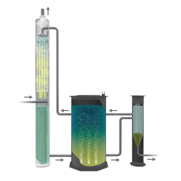 PAQUES - THIOPAQ Désulfurisation du biogaz