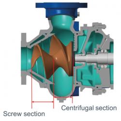 WEIR PUMPS - Pompe centrifuge à vis WEMCO
