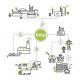 bmp greengas GmbH