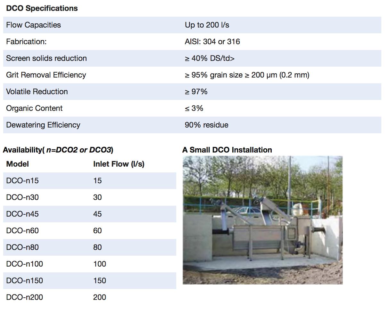 DRYCAKE - Systèmes de traitement combinés DCO - Spécifications