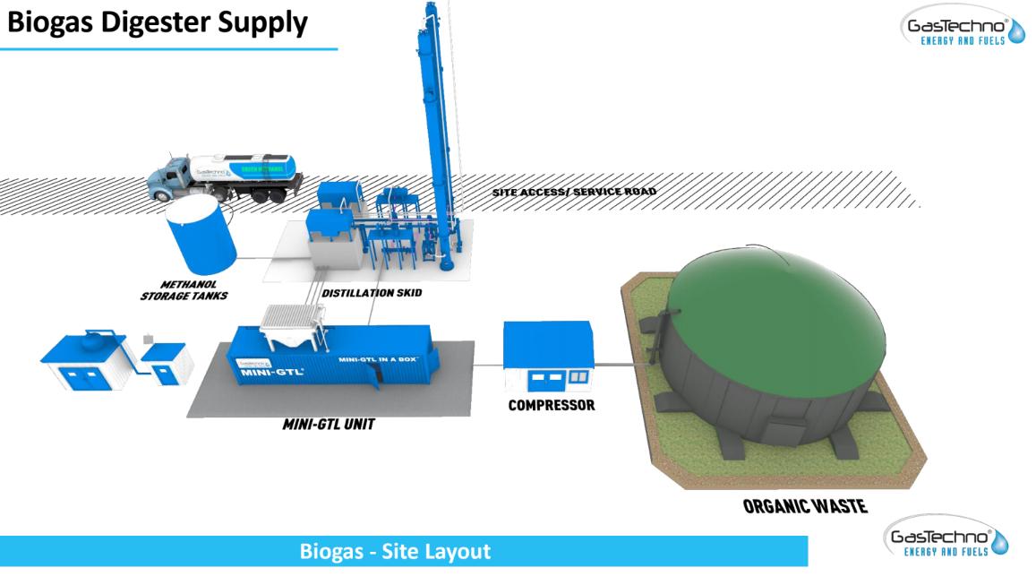 GasTechno® Mini GTLTM small-scale plant - biogas digester supply